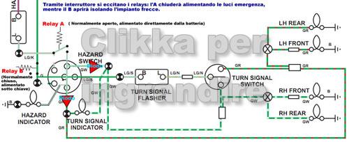 Schema elettrico frecce Triumph TR6